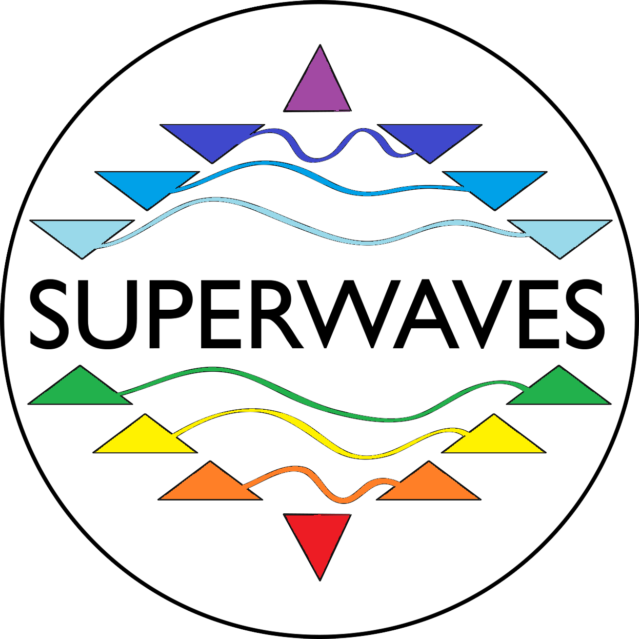 Superwaves Sound Therapy